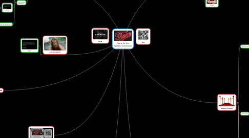 Mind Map: Fame, So You Want to live forever