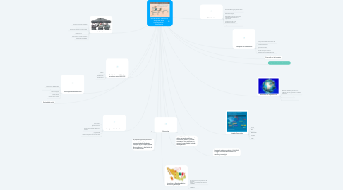 Mind Map: Características y diferencias existentes entre neoliberalismo y globalización