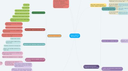 Mind Map: Задание 02.09.19 Научный стиль