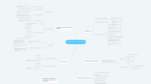 Mind Map: DETECCIÓN DEL ENGAÑO