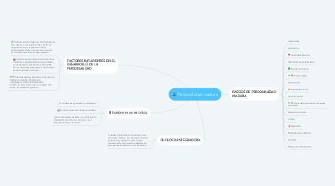 Mind Map: Personalidad madura