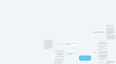 Mind Map: Procesamiento de información en el sistema nervioso