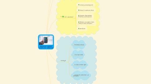 Mind Map: Aplicaciones digitales móviles: usos educativos