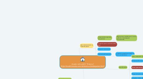 "Mind Map: Аналіз сайту ДНЗ ""Ялинка"" (http://trusk2.lvivedu.com/uk/site/our-kindergarten.html)"