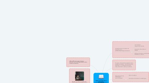 Mind Map: RETOS ACTUALES EN LA FORMACIÓN  Y PRÁCTICA PROFESIONAL  DEL PSICÓLOGO EDUCATIVO