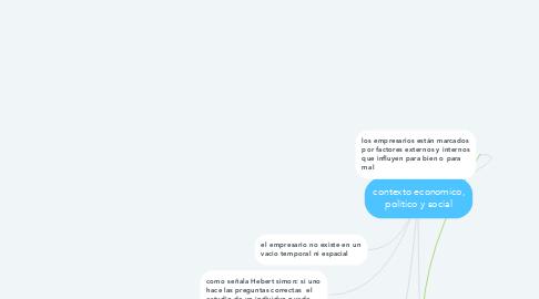 Mind Map: contexto economico, politico y social