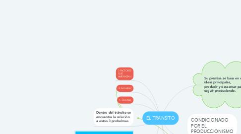 Mind Map: EL TRANSITO