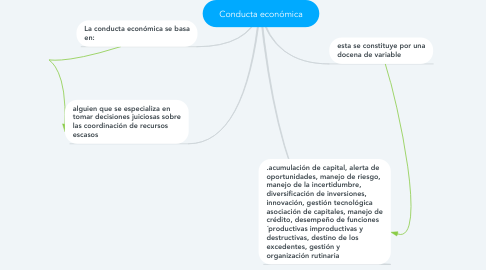 Mind Map: Conducta económica