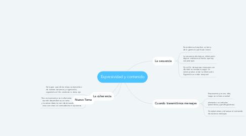 Mind Map: Expresividad y contenido