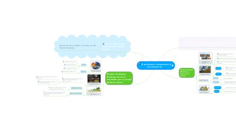 Mind Map: El ecosistema: componentes e interrelaciones:
