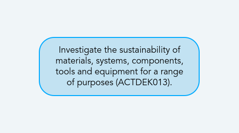Mind Map: Investigate the sustainability of materials, systems, components, tools and equipment for a range of purposes (ACTDEK013).