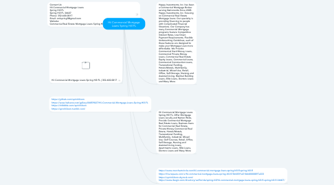 Mind Map: Hii Commercial Mortgage Loans Spring Hill FL