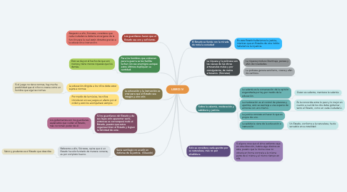 Mind Map: LIBRO IV