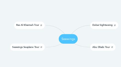 Mind Map: Seawings