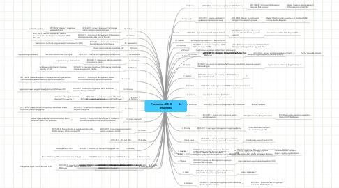 Mind Map: Promotion 2010        44diplômés