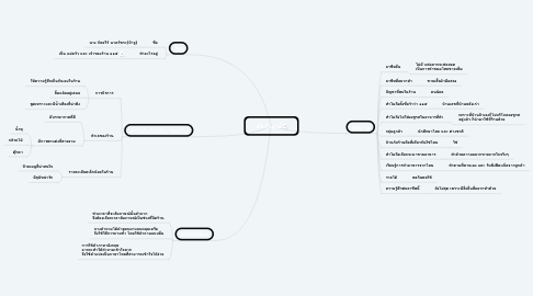 Mind Map: สัมภาษณ์