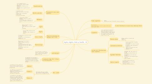 Mind Map: Sujeto, objeto, tasa y tarifa.  (1)