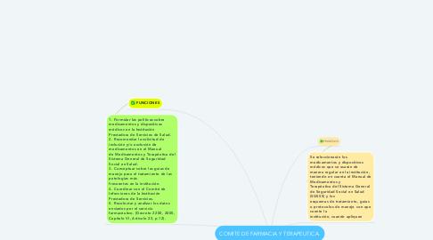 Mind Map: COMITE DE FARMACIA Y TERAPEUTICA.