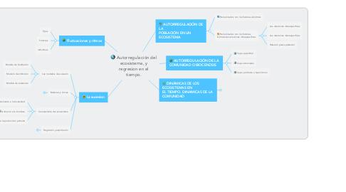 Mind Map: Autorregulación del ecosistema, y regresion en el tiempo.
