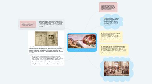 Mind Map: ¿Qué fue el renacimiento?