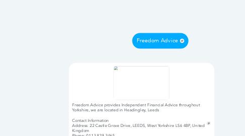 Mind Map: Freedom Advice