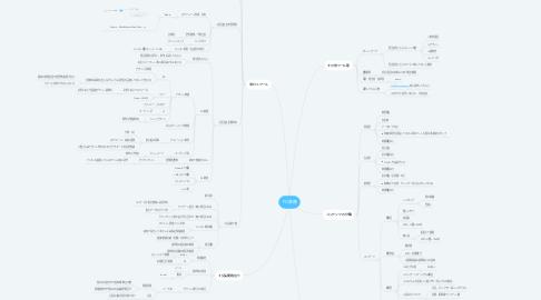 Mind Map: PD