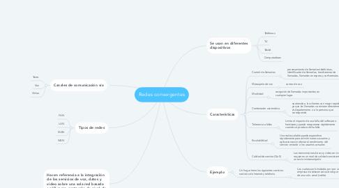 Mind Map: Redes convergentes