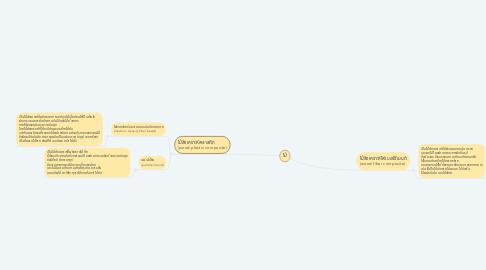 Mind Map: ไม้