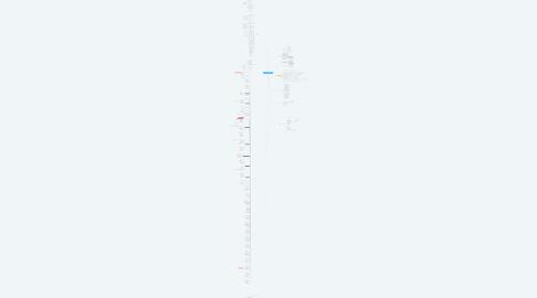 Mind Map: 「不登校」SEO戦略マップ