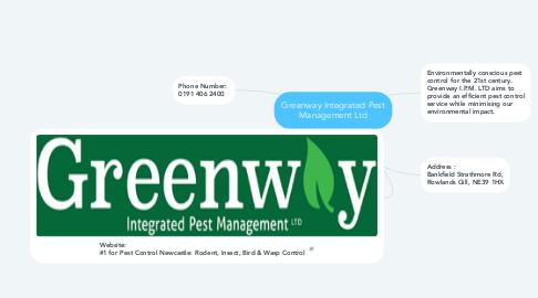Mind Map: Greenway Integrated Pest Management Ltd