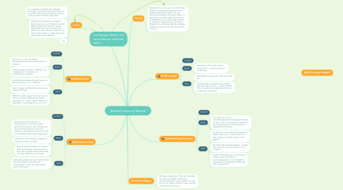 Mind Map: Blended Learning Module