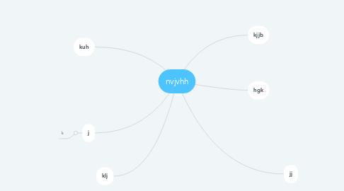 Mind Map: nvjvhh