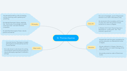 Mind Map: St. Thomas Aquinas