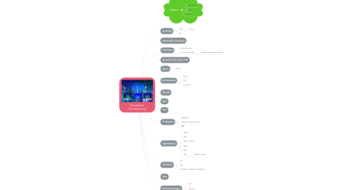 Mind Map: Netzwerke HeS19 Brainstorming