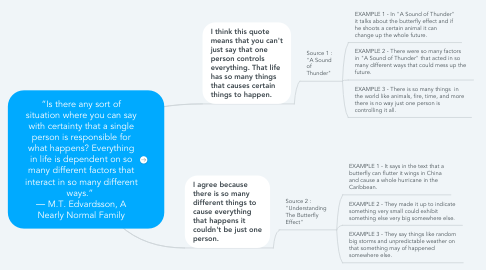 """Mind Map: """"Is there any sort of situation where you can say with certainty that a single person is responsible for what happens? Everything in life is dependent on so many different factors that interact in so many different ways.""""  ― M.T. Edvardsson, A Nearly Normal Family"""