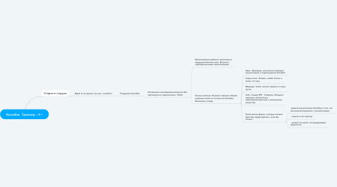 Mind Map: Колобок. Триллер. 18+