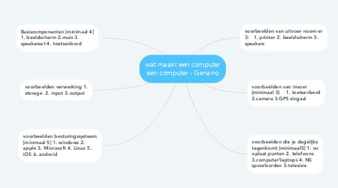 Mind Map: wat maakt een computer een computer - Genarro