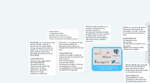 Mind Map: MOTORES Y GESTORES DE BASES DE DATOS
