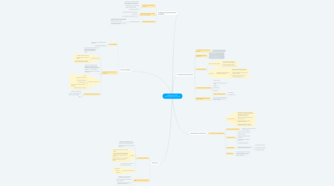 Mind Map: PRESENTACIONES ELECTRONICAS EFICACES
