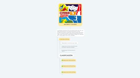 Mind Map: DEPORTE Y CULTURA