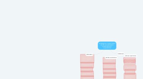 Mind Map: DIFERENCIAS Y SIMILITUDES ENTRE LOS MÉTODOS CUANTITATIVO Y CUALITATIVO