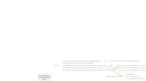 Mind Map: As imposições e os impactos do sistema global