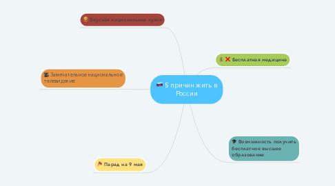Mind Map: 5 причин жить в России