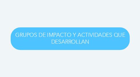 Mind Map: GRUPOS DE IMPACTO Y ACTIVIDADES QUE DESARROLLAN