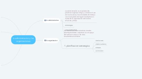 Mind Map: la administracion y las organizaciones