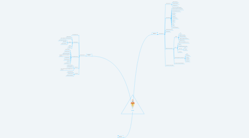 Mind Map: SEED