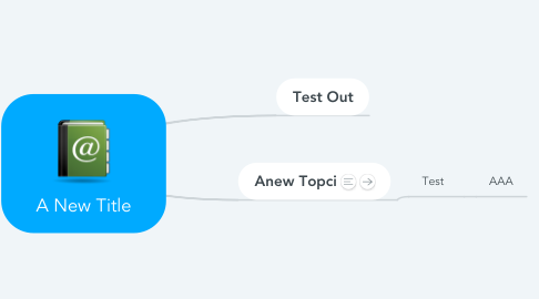 Mind Map: A New Title