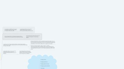 Mind Map: Generalidades de la psicología jurídica