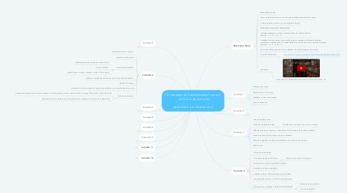 Mind Map: 12 Camadas da Personalidade Humana  - de Olavo de Carvalho  (atualizado por Gabriel Vaz)