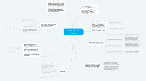 Mind Map: Ralph W. Tyler's Basic Principles of Curriculum and Instruction